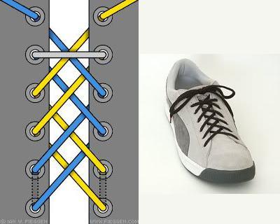 cách buộc dây giày ngắn