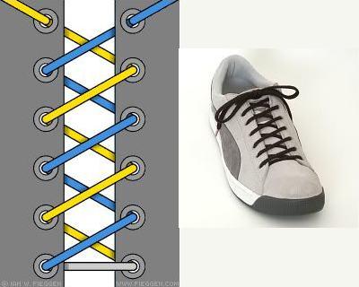 cách buộc dây giày xoắn ốc