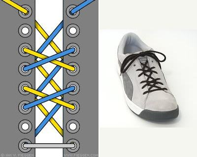 cách buộc dây giày thắt chéo