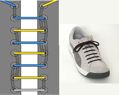 cách buộc dây giày thẳng