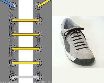 cách buộc dây giày lười