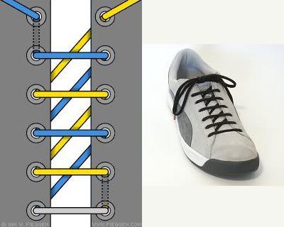 cách buộc dây giày răng cưa