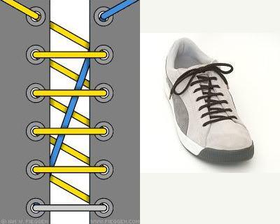 cách buộc dây giày bán hàng