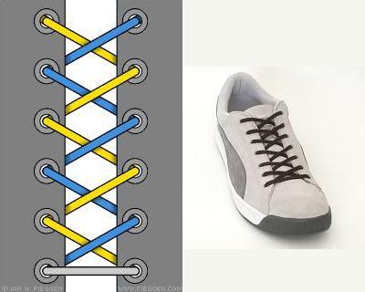 cách buộc dây giày trưng bày