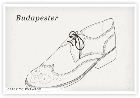 giay-budapester